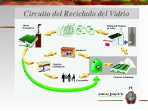 reciclado-vidrio